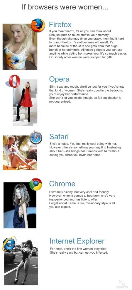 browser-womens