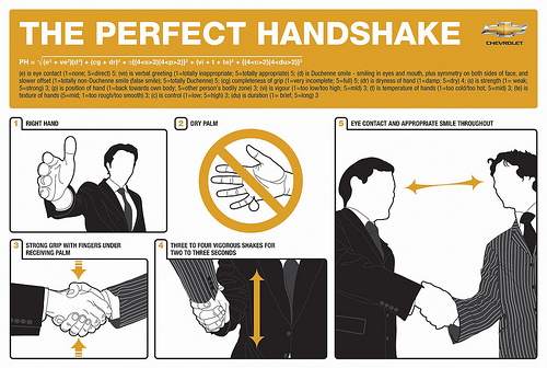 Formula for perfect handshake