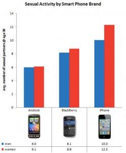 smartphone-sex