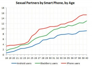 smartphone-sex1