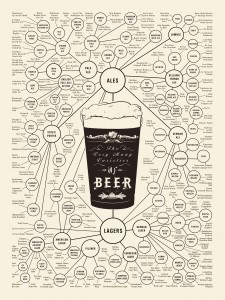 beer-chart-full