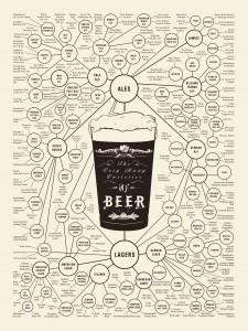 beer-chart-full