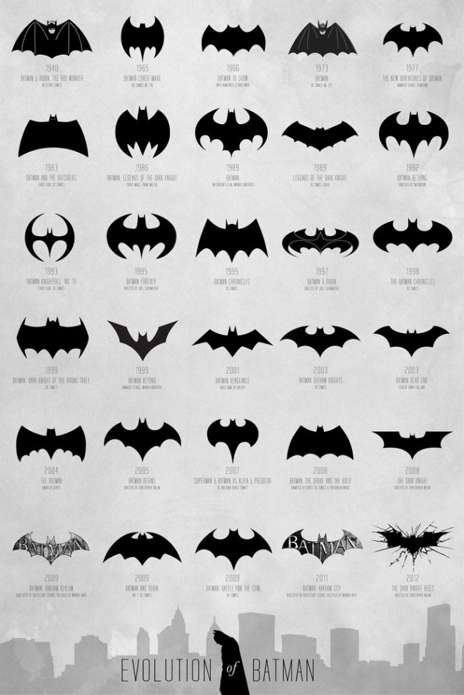 batman-logo-evolution