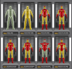 evolution-armure-iron-man