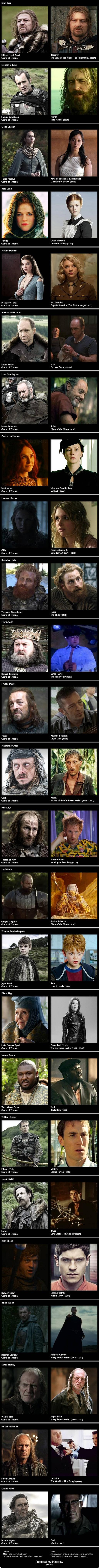 game-of-thrones-acteur