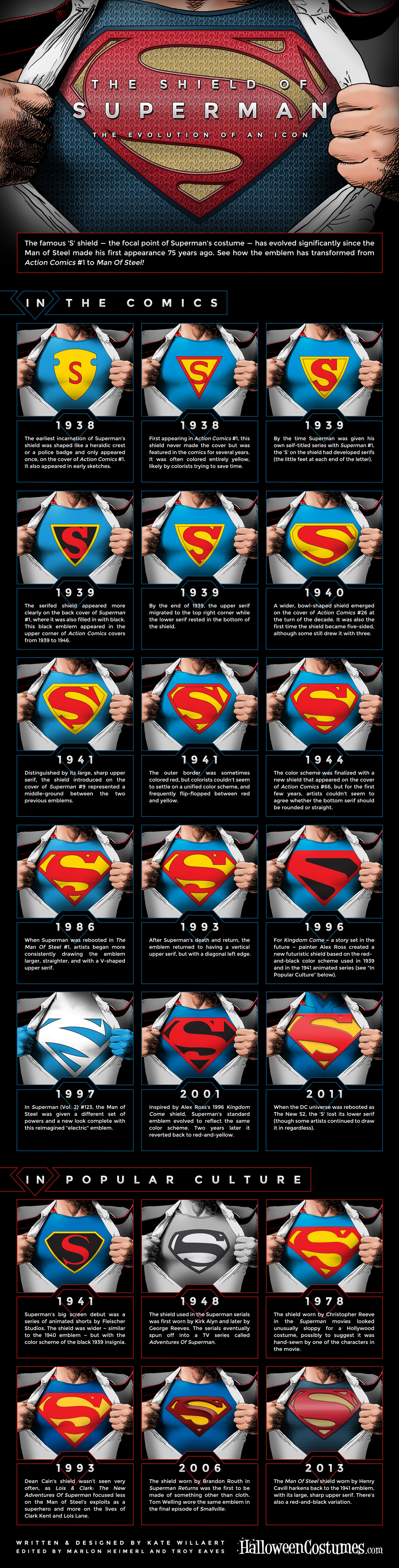 superman-logo-evolution