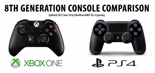 xbox-one-ps4-comparaison