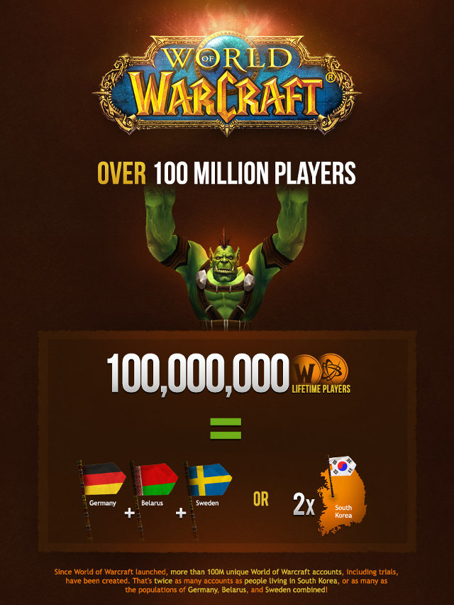infographie-wow