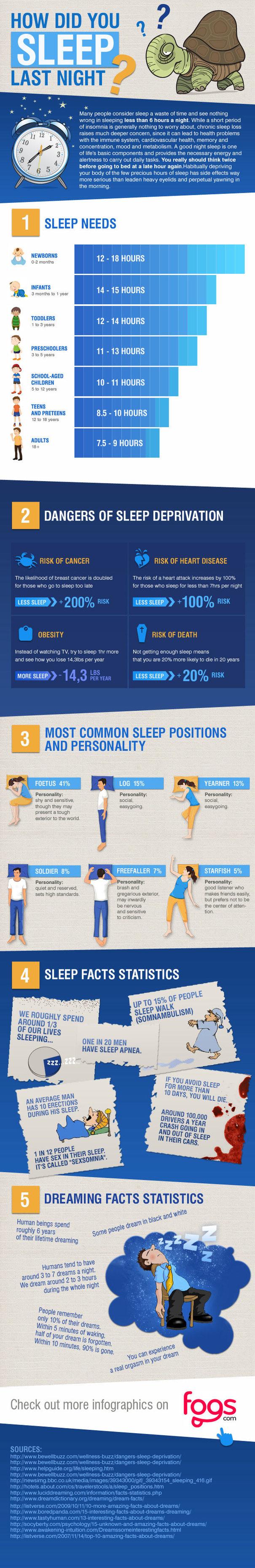 dormir-duree-juste