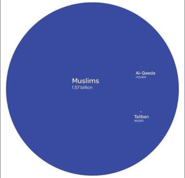 muslim-stats
