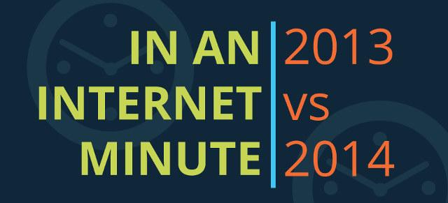 evolution-action-internet